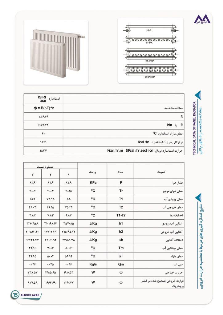 جدول مشخصات فنی رادیاتور پانلی
